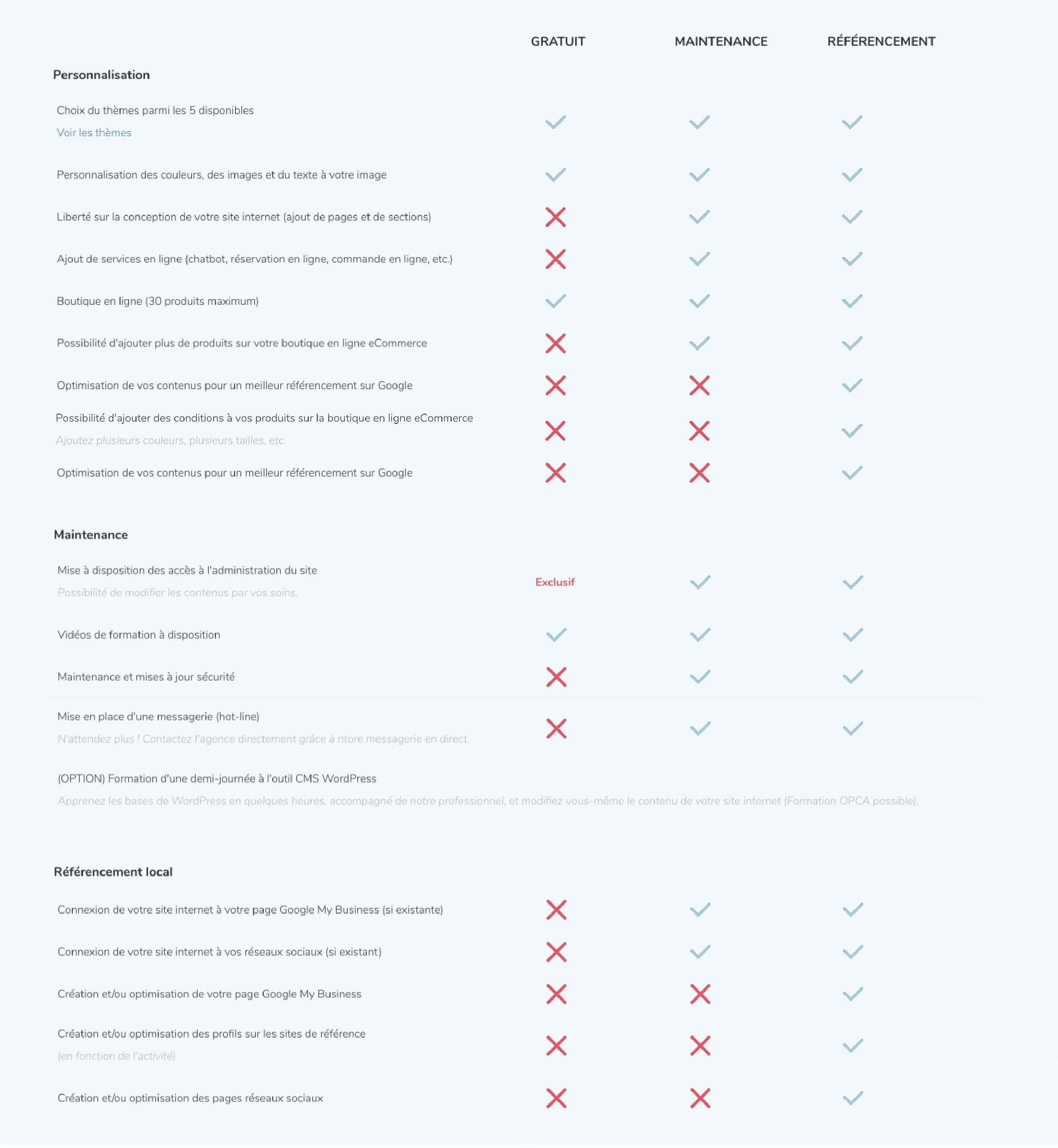 Tableau comparatif des packs Site Internet Gratuit